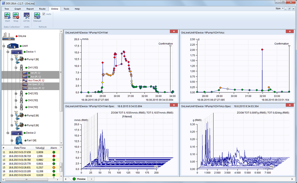 DDS Software Vibration Monitoring Software