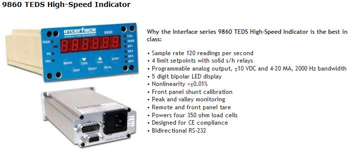 Interface 9860 TEDS Indicator Display
